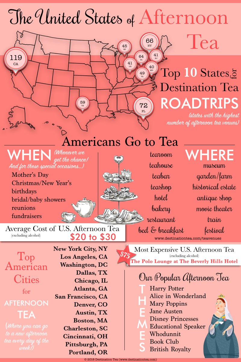 Infographic The United States of Afternoon Tea