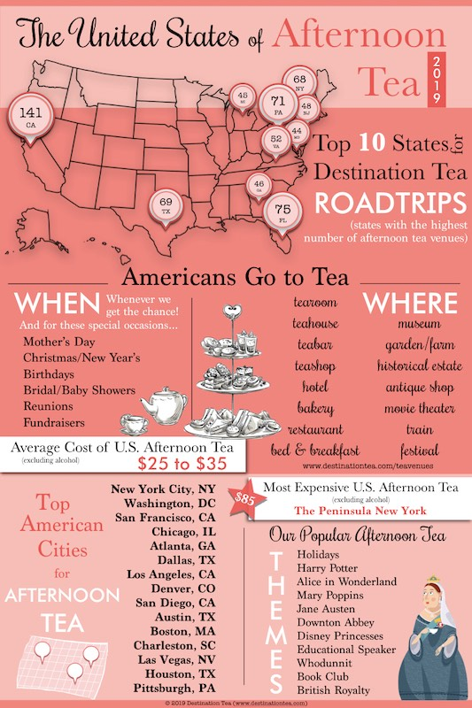 2019 Destination Tea Infographic:  The United States of Afternoon Tea