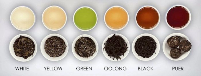 6 types of tea dry and brewed